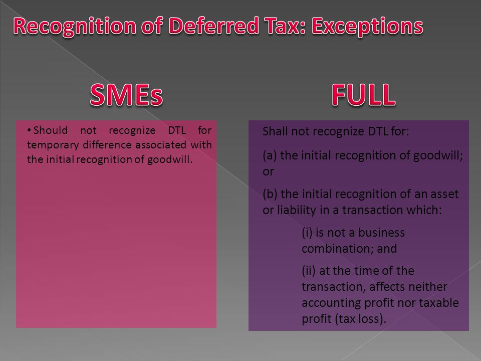 KEY MANAGEMENT PERSONNEL COMPENSATION Must be disclosed in total.