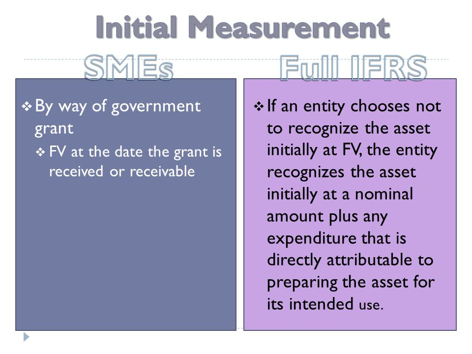  By way of government grant  FV at the date the grant is received or receivable  If an entity chooses not to recognize the asset initially at FV, the entity recognizes the asset initially at a nominal amount plus any expenditure that is directly attributable to preparing the asset for its intended use.
