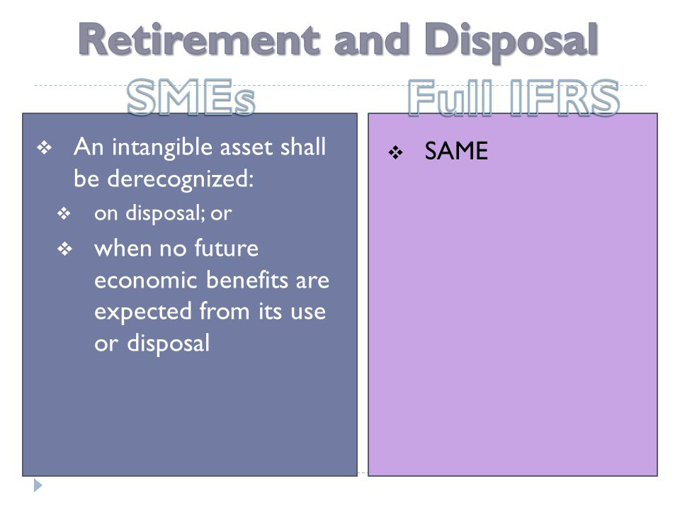  An intangible asset shall be derecognized:  on disposal; or  when no future economic benefits are expected from its use or disposal  SAME