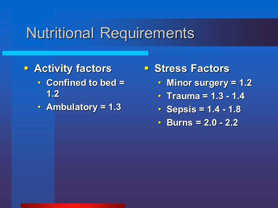  Activity factors Confined to bed = 1.2Confined to bed = 1.2 Ambulatory = 1.3Ambulatory = 1.3  Stress Factors Minor surgery = 1.2 Trauma = 1.3 - 1.4