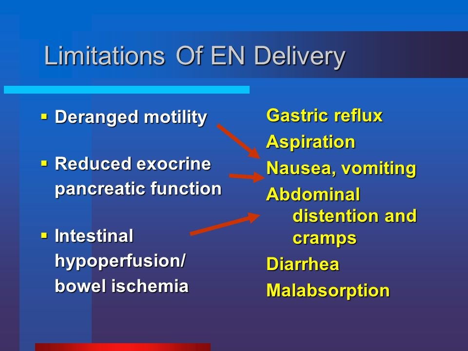 Limitations Of EN Delivery  Deranged motility  Reduced exocrine pancreatic function  Intestinal hypoperfusion/ bowel ischemia Gastric reflux Aspira