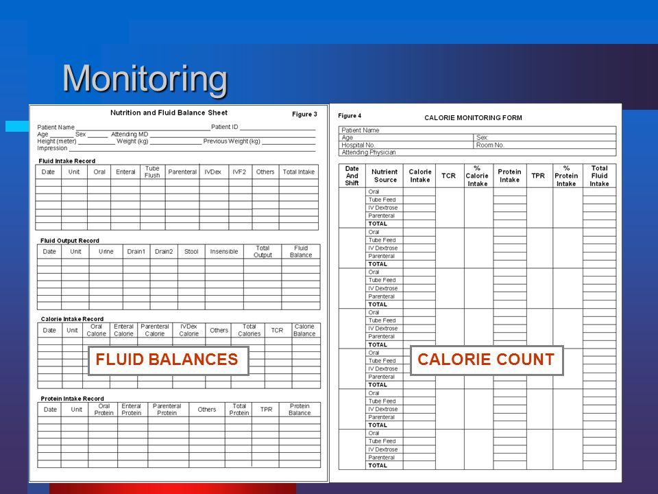 Monitoring FLUID BALANCES CALORIE COUNT