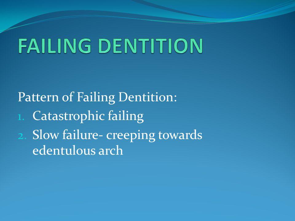 Pattern of Failing Dentition: 1. Catastrophic failing 2. Slow failure- creeping towards edentulous arch