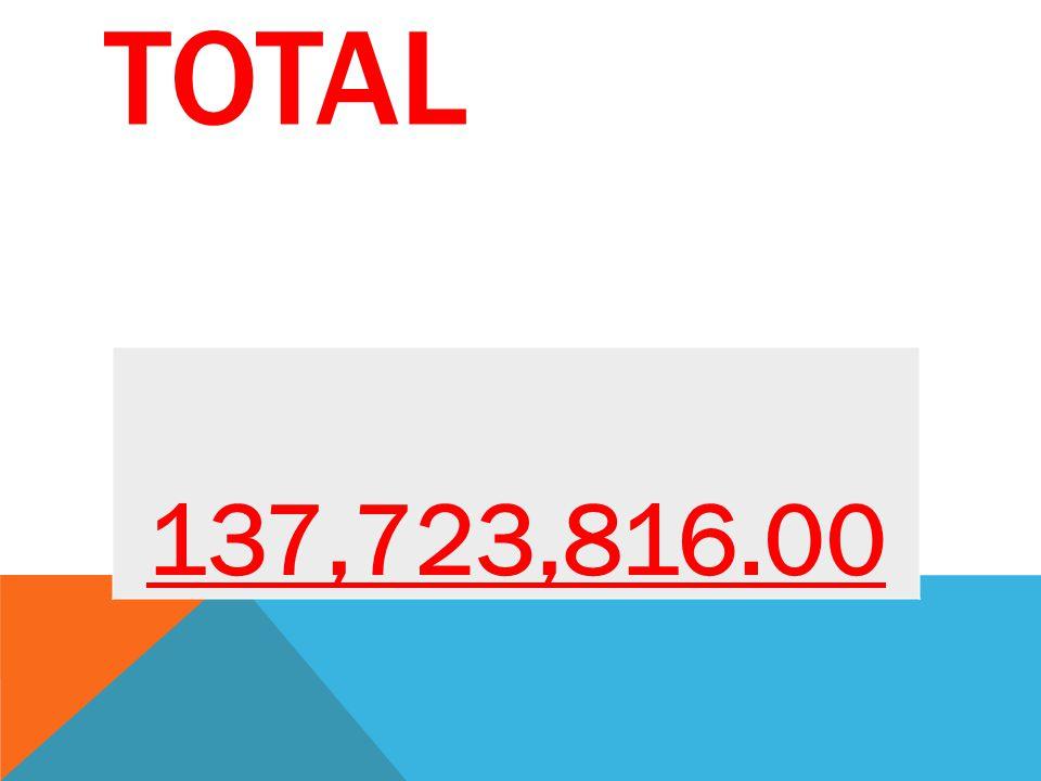 TOTAL 137,723,816.00