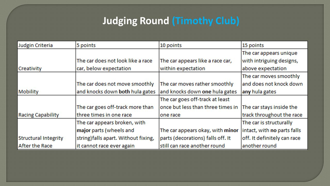 Judging Round (Timothy Club)