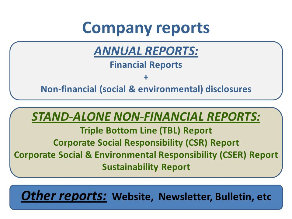 STAND-ALONE NON-FINANCIAL REPORTS: Triple Bottom Line (TBL) Report Corporate Social Responsibility (CSR) Report Corporate Social & Environmental Respo