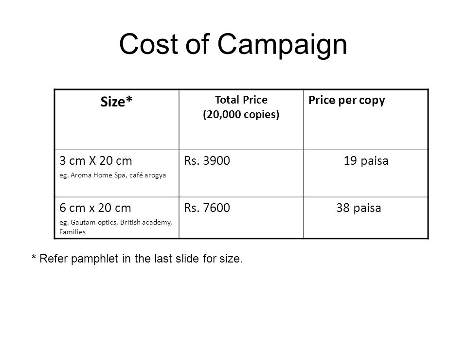 Cost of Campaign * Refer pamphlet in the last slide for size.