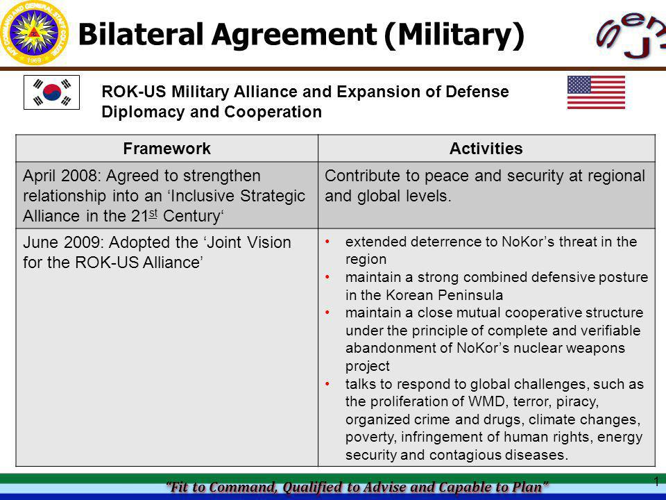 Fit to Command, Qualified to Advise and Capable to Plan Fit to Command, Qualified to Advise and Capable to Plan Fit to Command, Qualified to Advise and Capable to Plan Fit to Command, Qualified to Advise and Capable to Plan Bilateral Agreement (Military) 1 ROK-US Military Alliance and Expansion of Defense Diplomacy and Cooperation FrameworkActivities April 2008: Agreed to strengthen relationship into an 'Inclusive Strategic Alliance in the 21 st Century' Contribute to peace and security at regional and global levels.