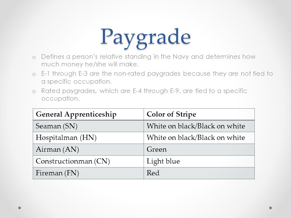 Paygrade o Defines a person's relative standing in the Navy and determines how much money he/she will make.