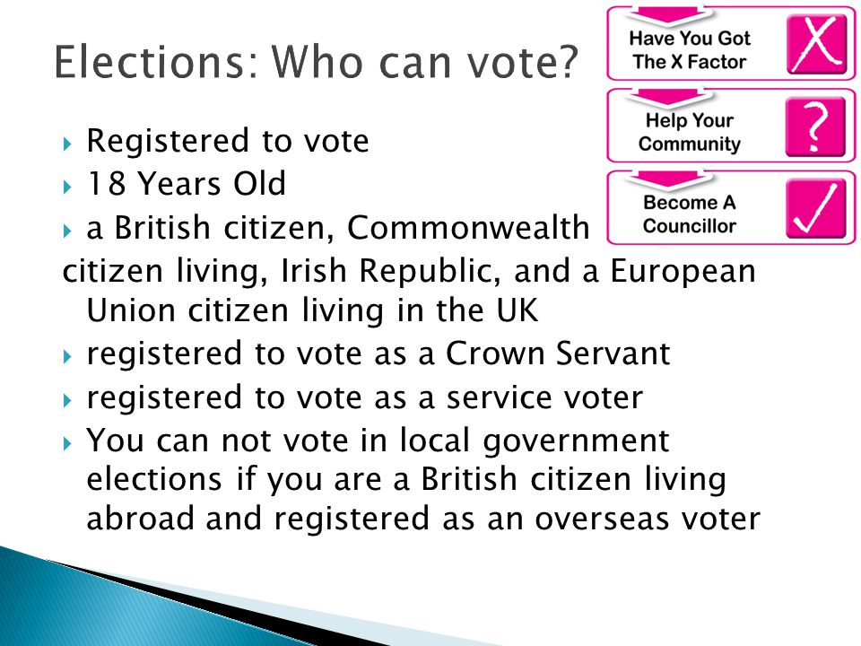 Elections: Who can vote?  Registered to vote  18 Years Old  a British citizen, Commonwealth citizen living, Irish Republic, and a European Union ci