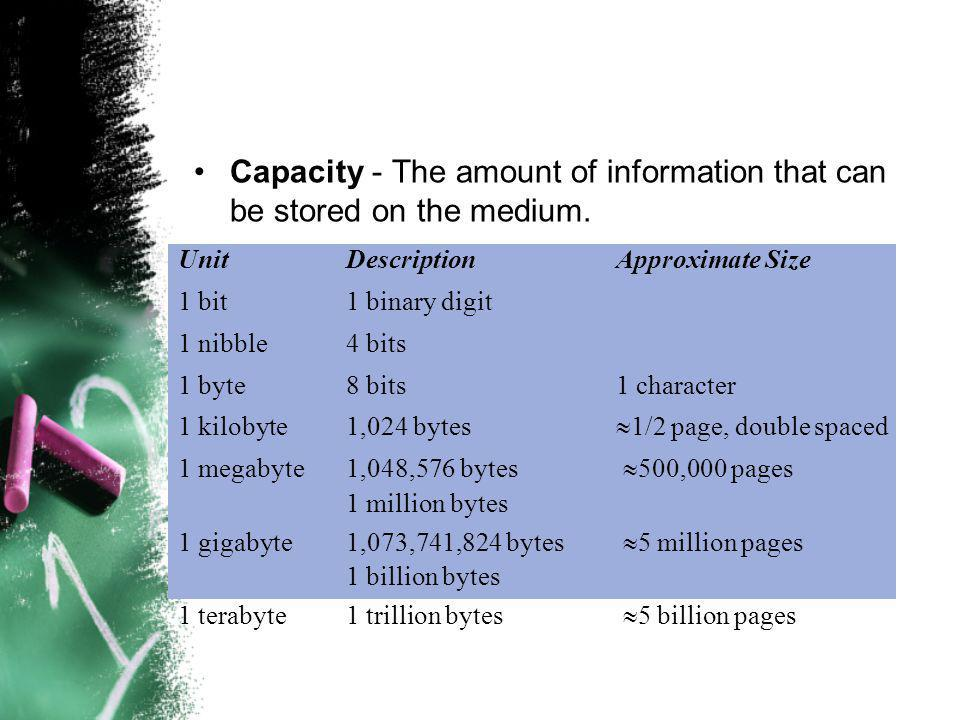 Capacity - The amount of information that can be stored on the medium. UnitDescriptionApproximate Size 1 bit1 binary digit 1 nibble4 bits 1 byte8 bits