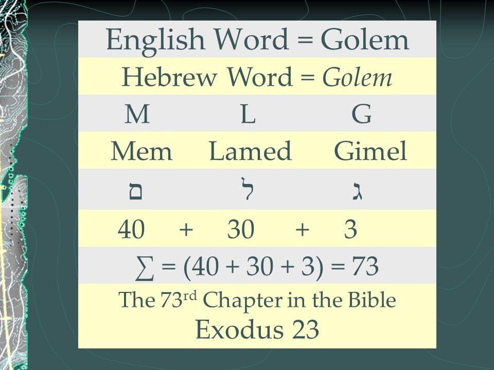 English Word = Golem Hebrew Word = Golem M L G Mem Lamed Gimel ם ל ג 40 + 30 + 3 ∑ = (40 + 30 + 3) = 73 The 73 rd Chapter in the Bible Exodus 23