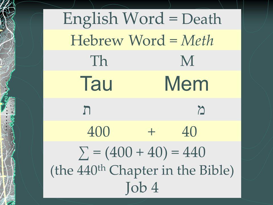 English Word = Death Hebrew Word = Meth Th M Tau Mem ת מ 400 + 40 ∑ = (400 + 40) = 440 (the 440 th Chapter in the Bible) Job 4