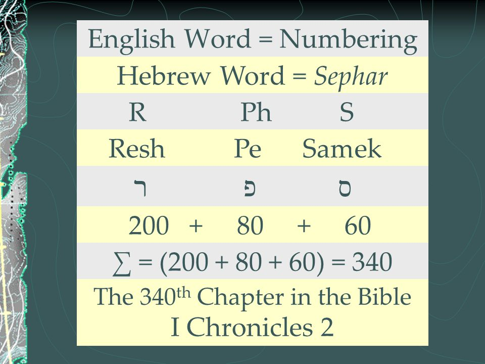 English Word = Numbering Hebrew Word = Sephar R Ph S Resh Pe Samek ר פ ס 200 + 80 + 60 ∑ = (200 + 80 + 60) = 340 The 340 th Chapter in the Bible I Chr
