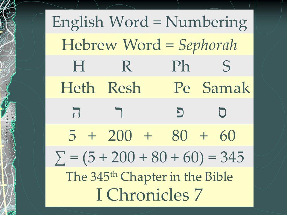 English Word = Numbering Hebrew Word = Sephorah H R Ph S Heth Resh Pe Samak ה ר פ ס 5 + 200 + 80 + 60 ∑ = (5 + 200 + 80 + 60) = 345 The 345 th Chapter