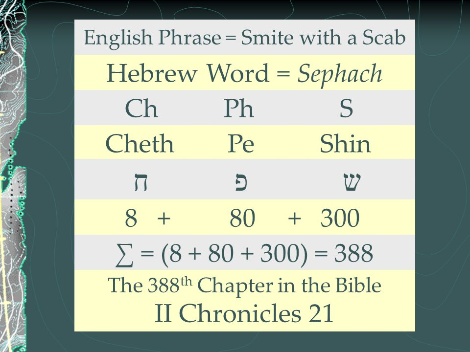 English Phrase = Smite with a Scab Hebrew Word = Sephach Ch Ph S Cheth Pe Shin ח פ ש 8 + 80 + 300 ∑ = (8 + 80 + 300) = 388 The 388 th Chapter in the B