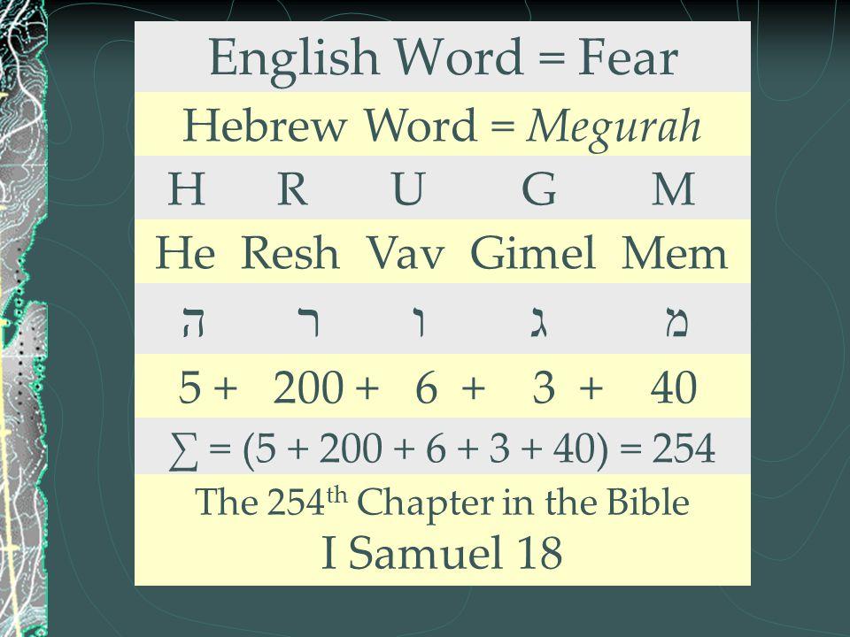 English Word = Fear Hebrew Word = Megurah H R U G M He Resh Vav Gimel Mem ה ר ו ג מ 5 + 200 + 6 + 3 + 40 ∑ = (5 + 200 + 6 + 3 + 40) = 254 The 254 th C