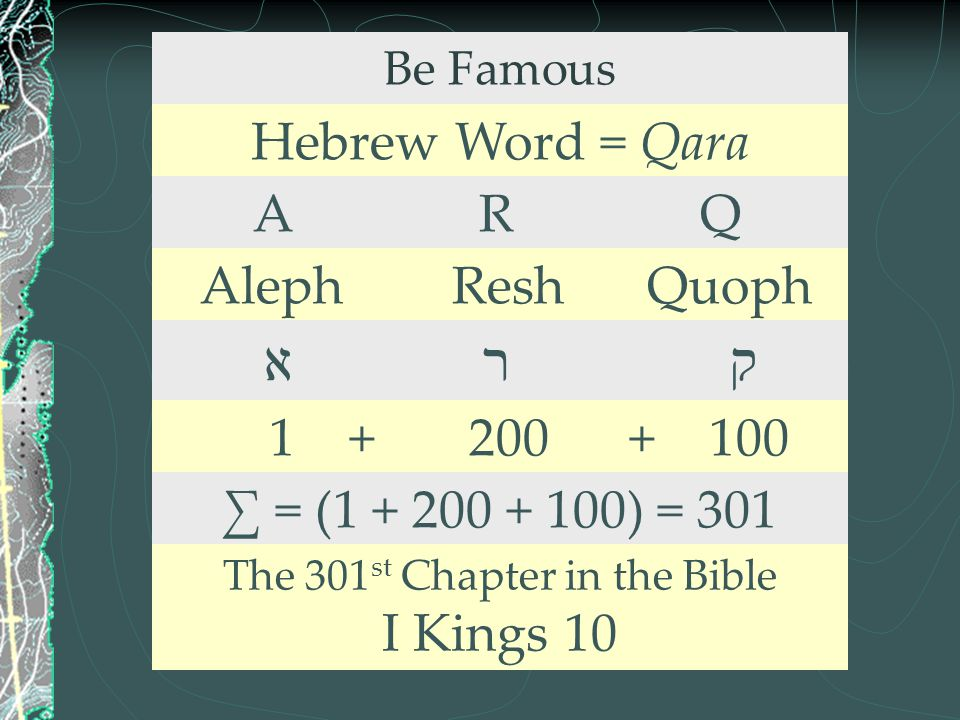 Be Famous Hebrew Word = Qara A R Q Aleph Resh Quoph א ר ק 1 + 200 + 100 ∑ = (1 + 200 + 100) = 301 The 301 st Chapter in the Bible I Kings 10