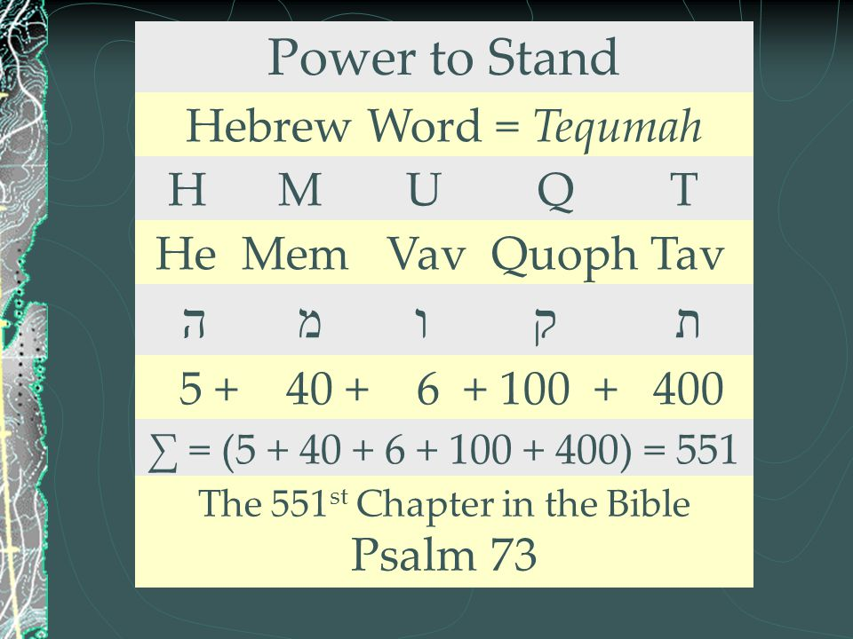 Power to Stand Hebrew Word = Tequmah H M U Q T He Mem Vav Quoph Tav ה מ ו ק ת 5 + 40 + 6 + 100 + 400 ∑ = (5 + 40 + 6 + 100 + 400) = 551 The 551 st Cha