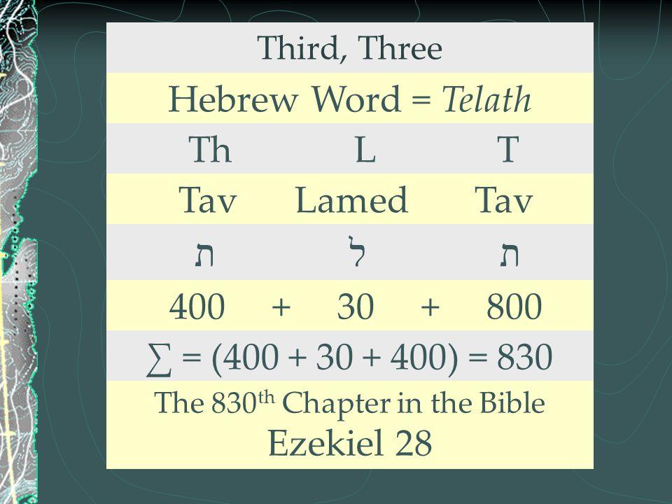 Third, Three Hebrew Word = Telath Th L T Tav Lamed Tav ת ל ת 400 + 30 + 800 ∑ = (400 + 30 + 400) = 830 The 830 th Chapter in the Bible Ezekiel 28