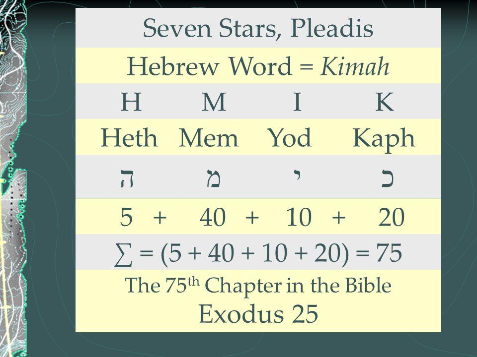 Seven Stars, Pleadis Hebrew Word = Kimah H M I K Heth Mem Yod Kaph ה מ י כ 5 + 40 + 10 + 20 ∑ = (5 + 40 + 10 + 20) = 75 The 75 th Chapter in the Bible
