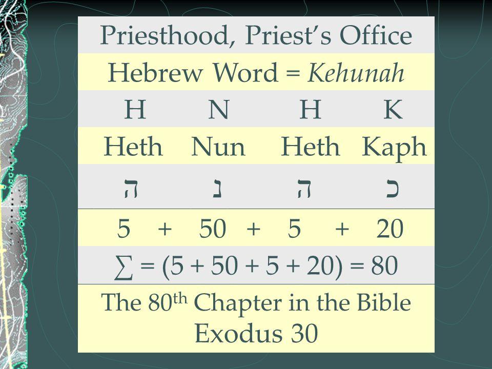 Priesthood, Priest's Office Hebrew Word = Kehunah H N H K Heth Nun Heth Kaph ה נ ה כ 5 + 50 + 5 + 20 ∑ = (5 + 50 + 5 + 20) = 80 The 80 th Chapter in t