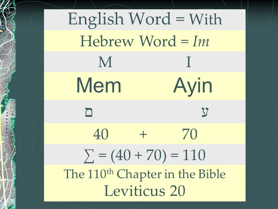 English Word = With Hebrew Word = Im M I Mem Ayin ם ע 40 + 70 ∑ = (40 + 70) = 110 The 110 th Chapter in the Bible Leviticus 20