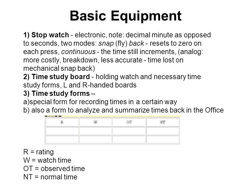 Basic Equipment 1) Stop watch - electronic, note: decimal minute as opposed to seconds, two modes: snap (fly) back - resets to zero on each press, con