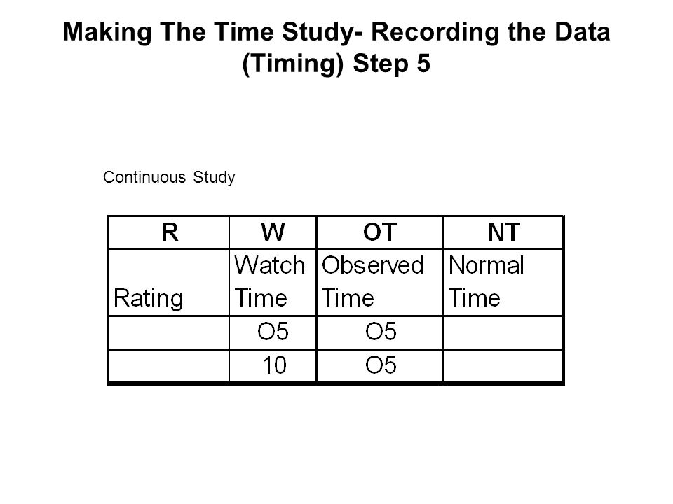 Making The Time Study- Recording the Data (Timing) Step 5 Continuous Study