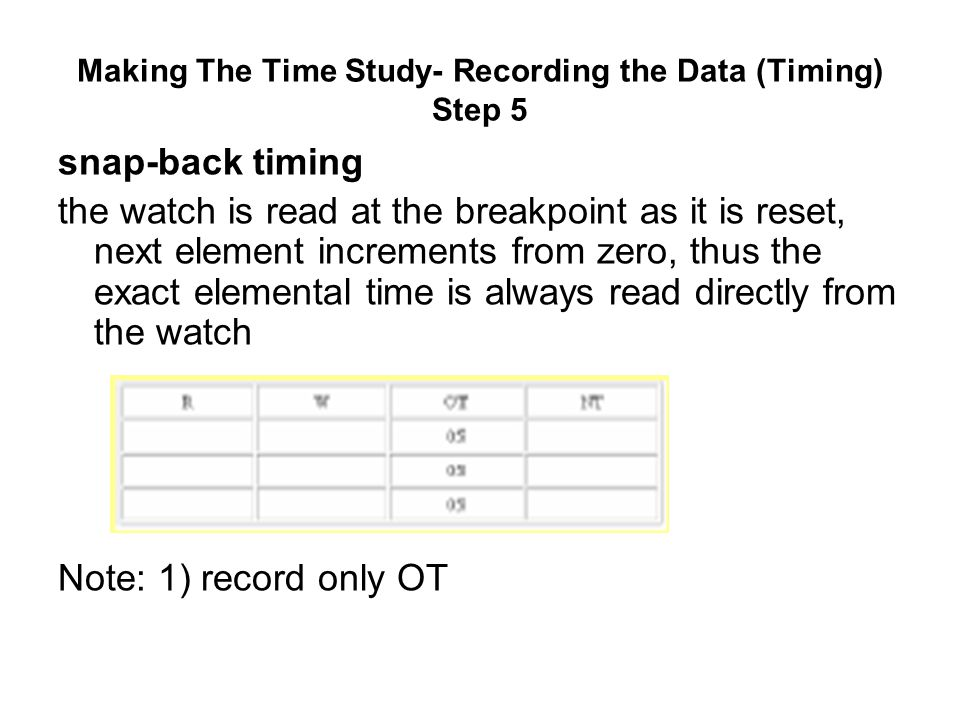 Making The Time Study- Recording the Data (Timing) Step 5 snap-back timing the watch is read at the breakpoint as it is reset, next element increments