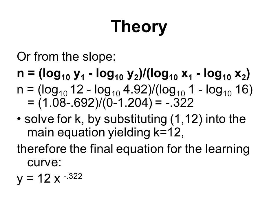 Theory Or from the slope: n = (log 10 y 1 - log 10 y 2 )/(log 10 x 1 - log 10 x 2 ) n = (log 10 12 - log 10 4.92)/(log 10 1 - log 10 16) = (1.08-.692)