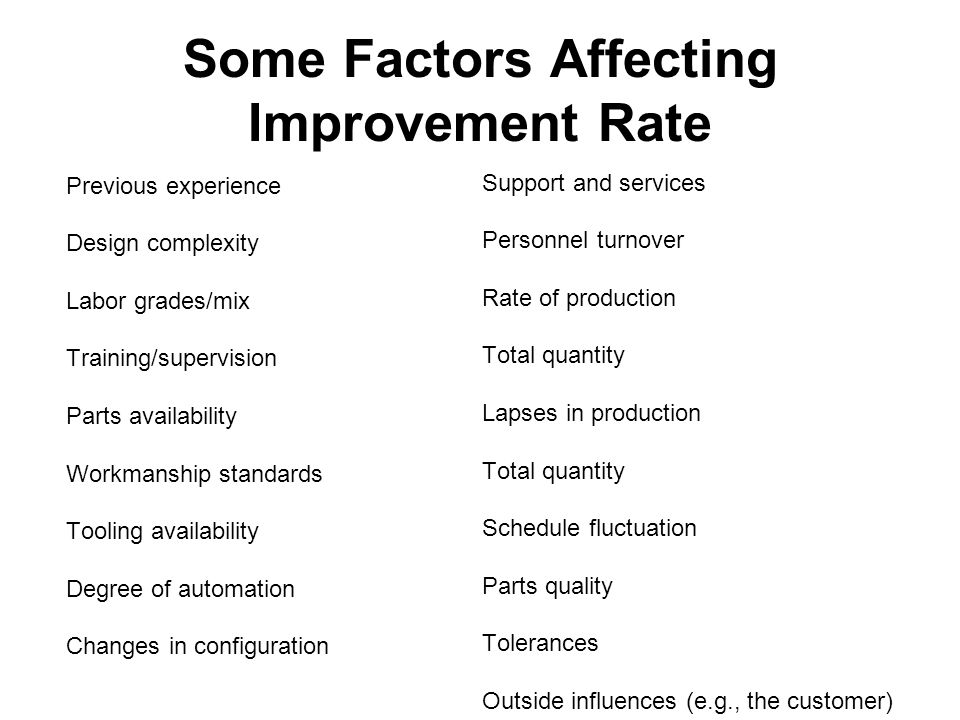 Some Factors Affecting Improvement Rate Previous experience Design complexity Labor grades/mix Training/supervision Parts availability Workmanship sta