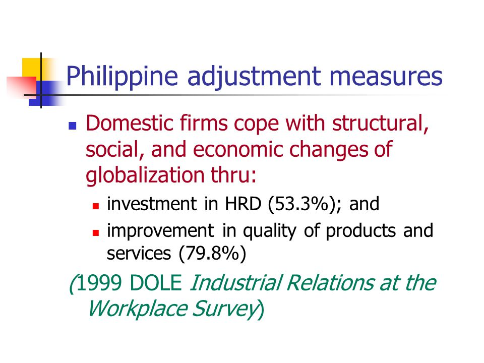 Philippine adjustment measures Domestic firms cope with structural, social, and economic changes of globalization thru: investment in HRD (53.3%); and improvement in quality of products and services (79.8%) (1999 DOLE Industrial Relations at the Workplace Survey)