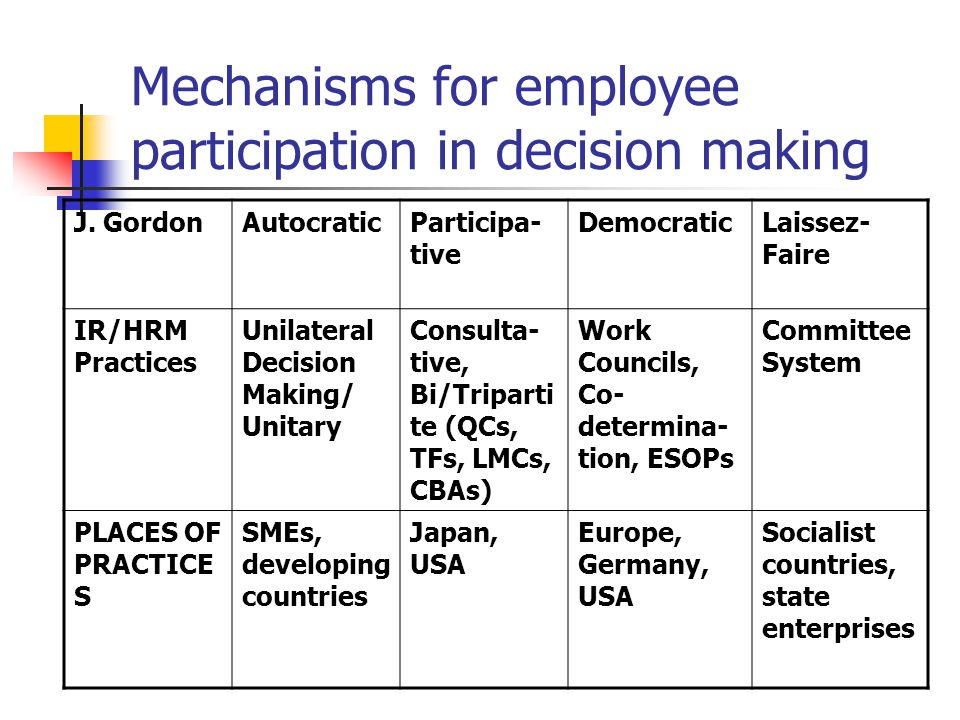 Mechanisms for employee participation in decision making J.