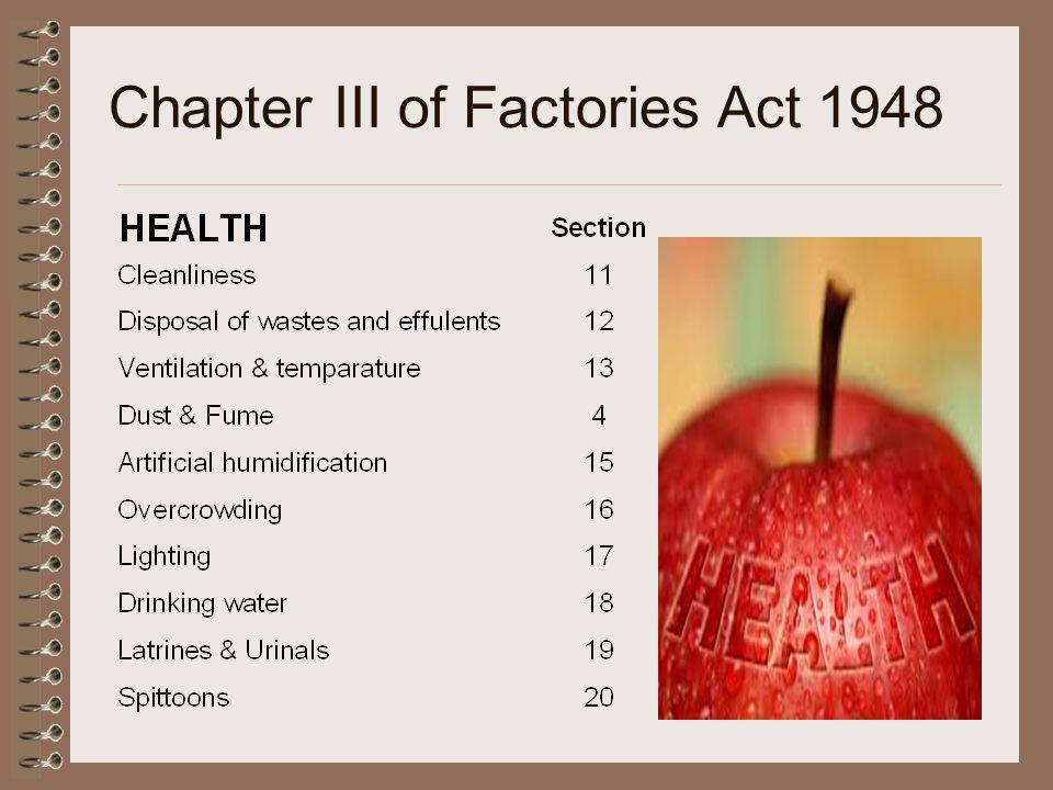Chapter III of Factories Act 1948