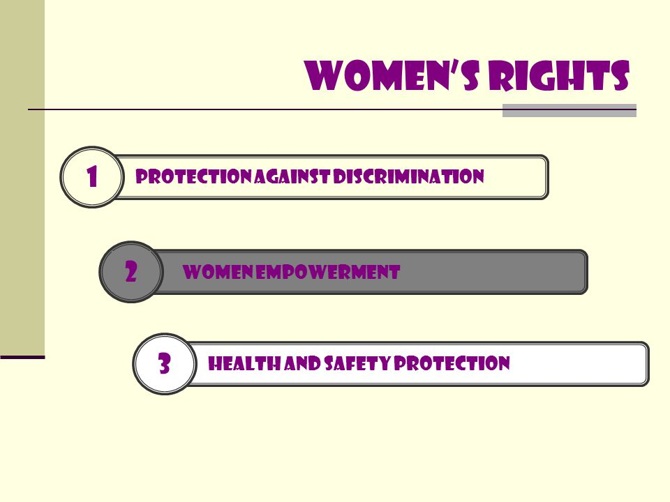 1 PROTECTION AGAINST DISCRIMINATION Women's rights 2 WOMEN EMPOWERMENT 3 HEALTH AND SAFETY PROTECTION