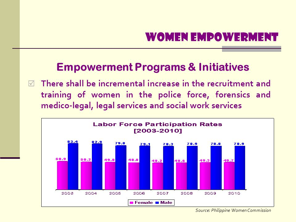 Women empowerment  There shall be incremental increase in the recruitment and training of women in the police force, forensics and medico-legal, lega