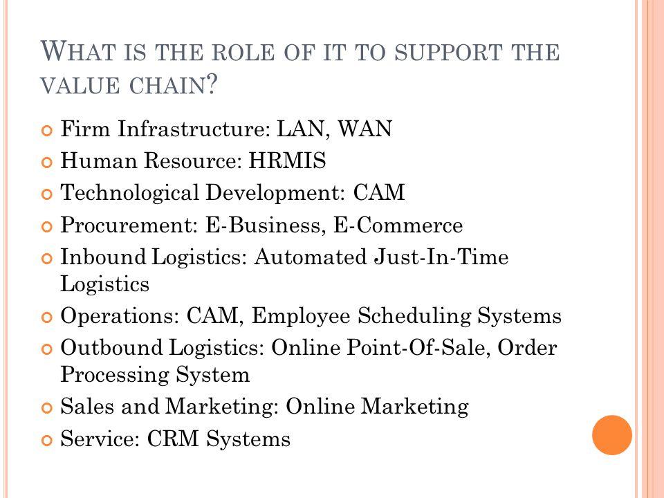 Firm Infrastructure: LAN, WAN Human Resource: HRMIS Technological Development: CAM Procurement: E-Business, E-Commerce Inbound Logistics: Automated Ju