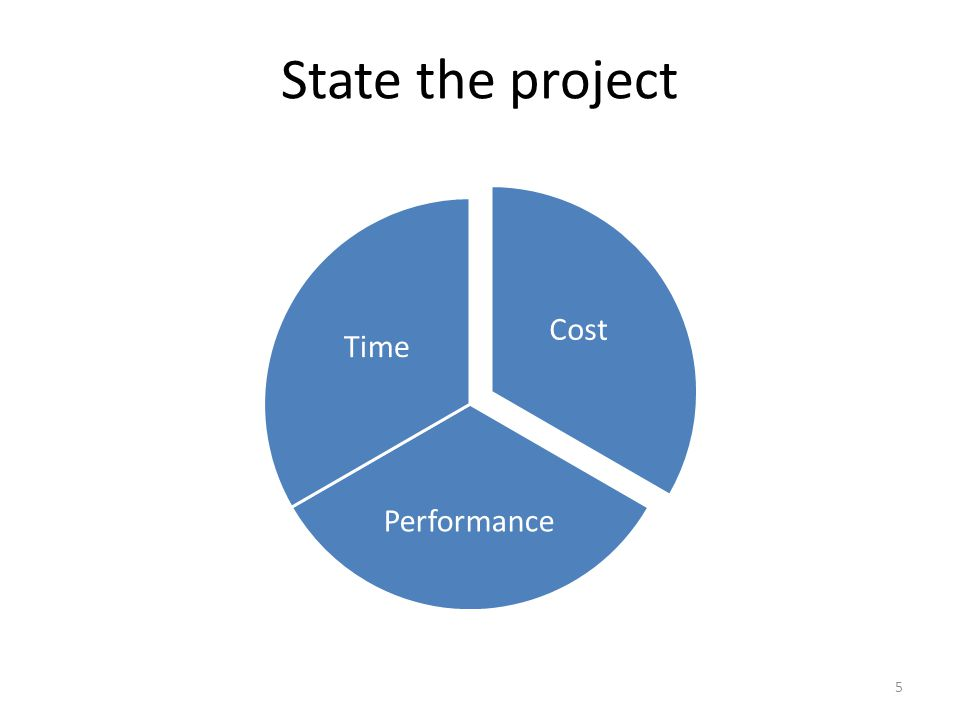State the project Cost Performance Time 5
