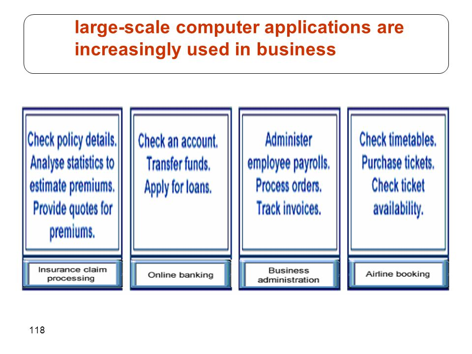 118 large-scale computer applications are increasingly used in business