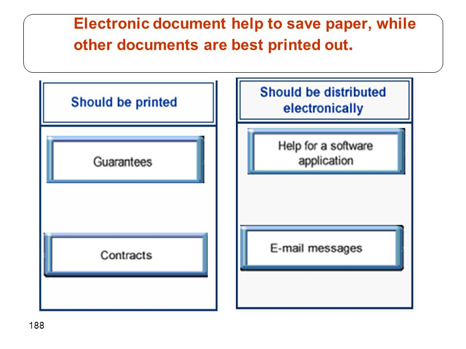 188 Electronic document help to save paper, while other documents are best printed out.