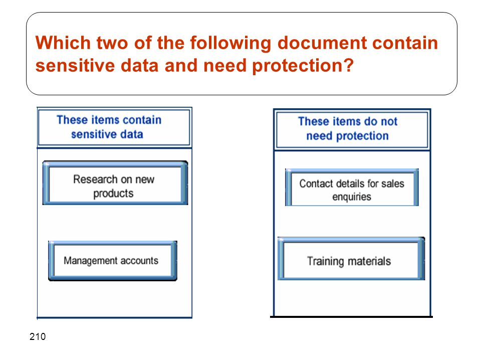 210 Which two of the following document contain sensitive data and need protection?