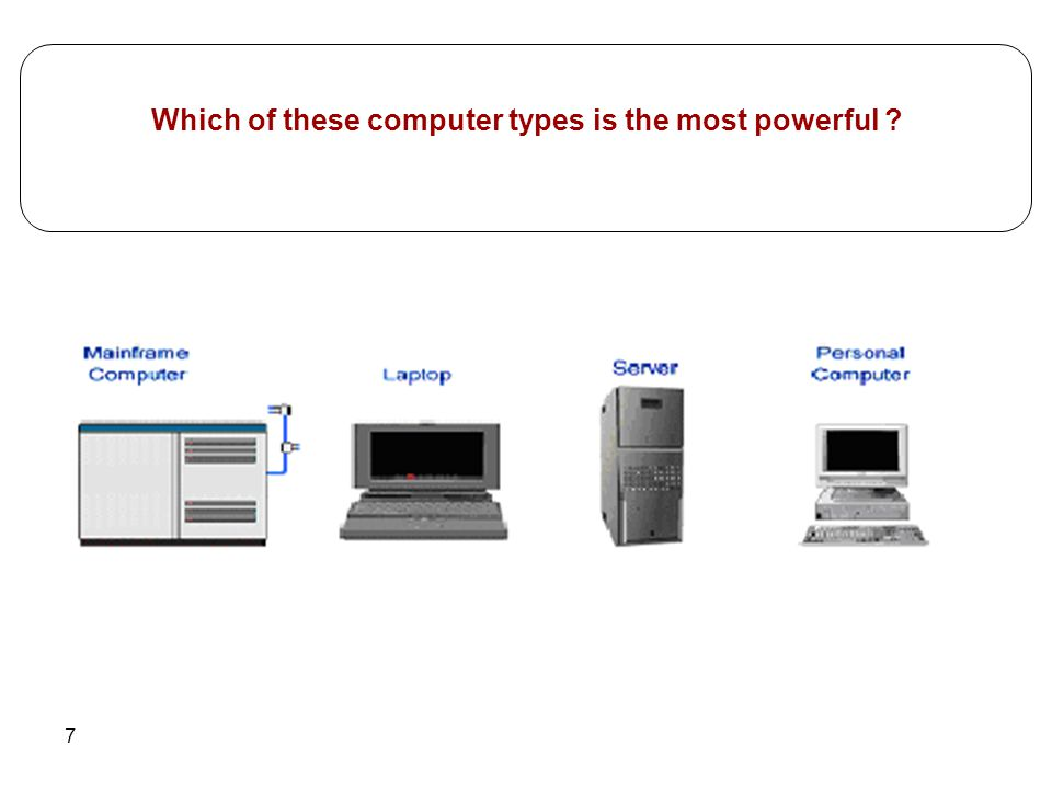 7 Which of these computer types is the most powerful ?