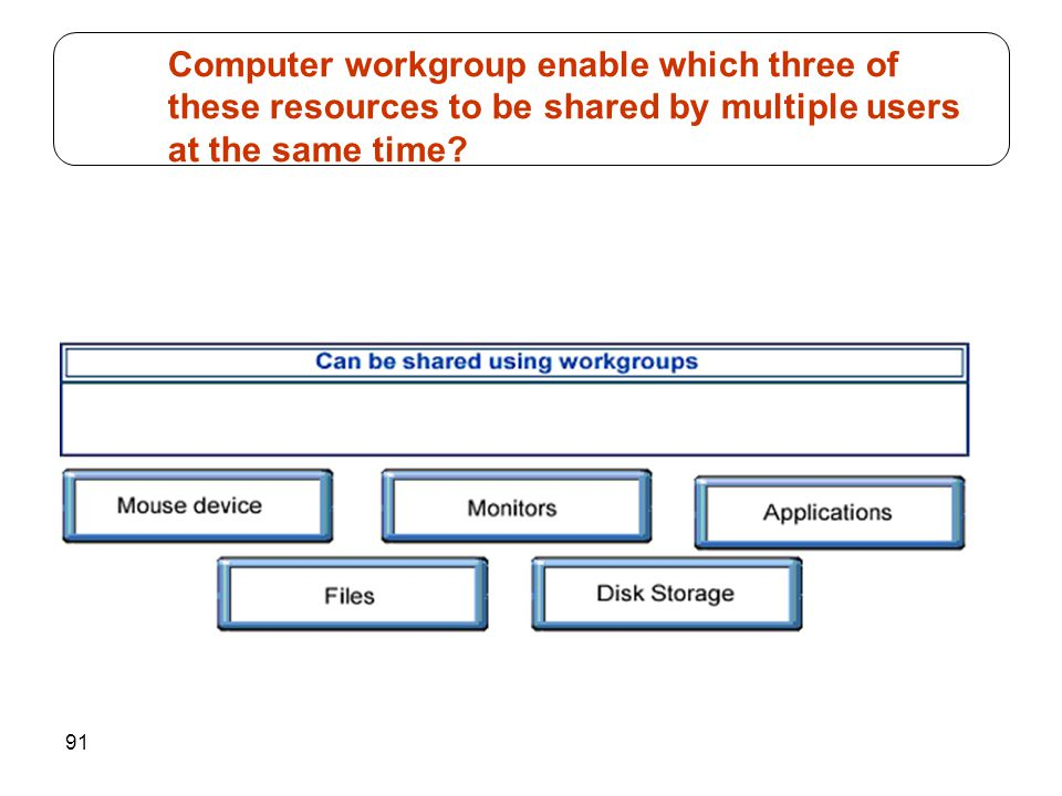 91 Computer workgroup enable which three of these resources to be shared by multiple users at the same time