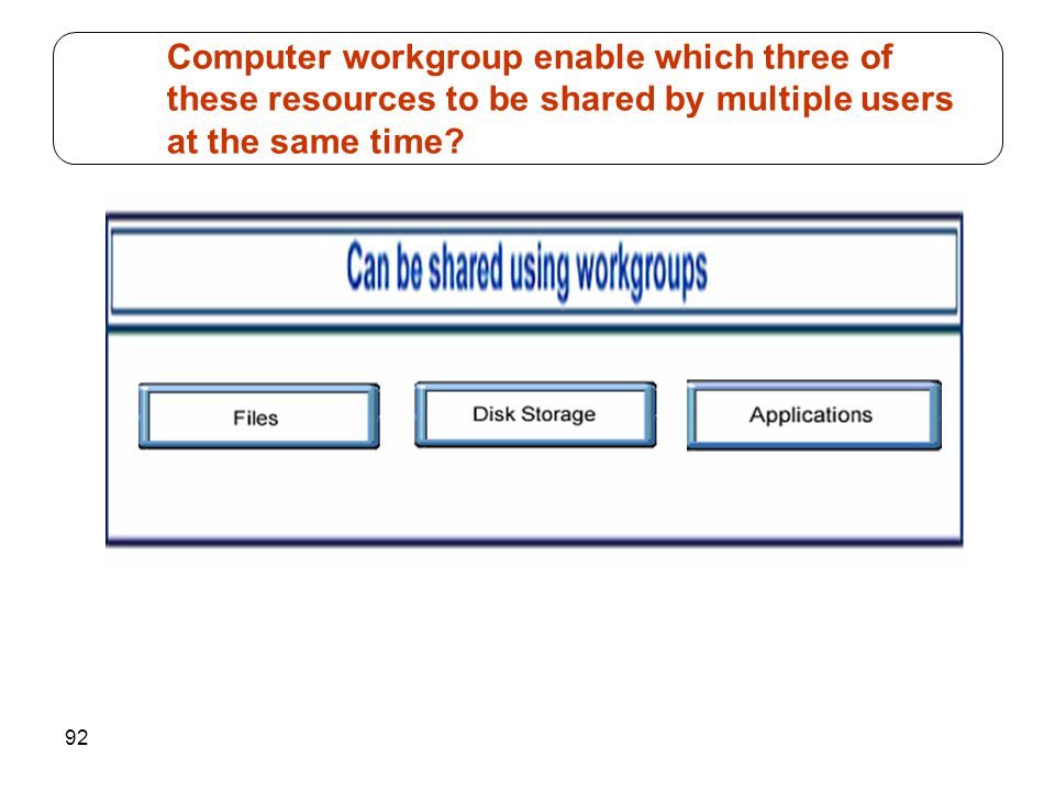 92 Computer workgroup enable which three of these resources to be shared by multiple users at the same time?