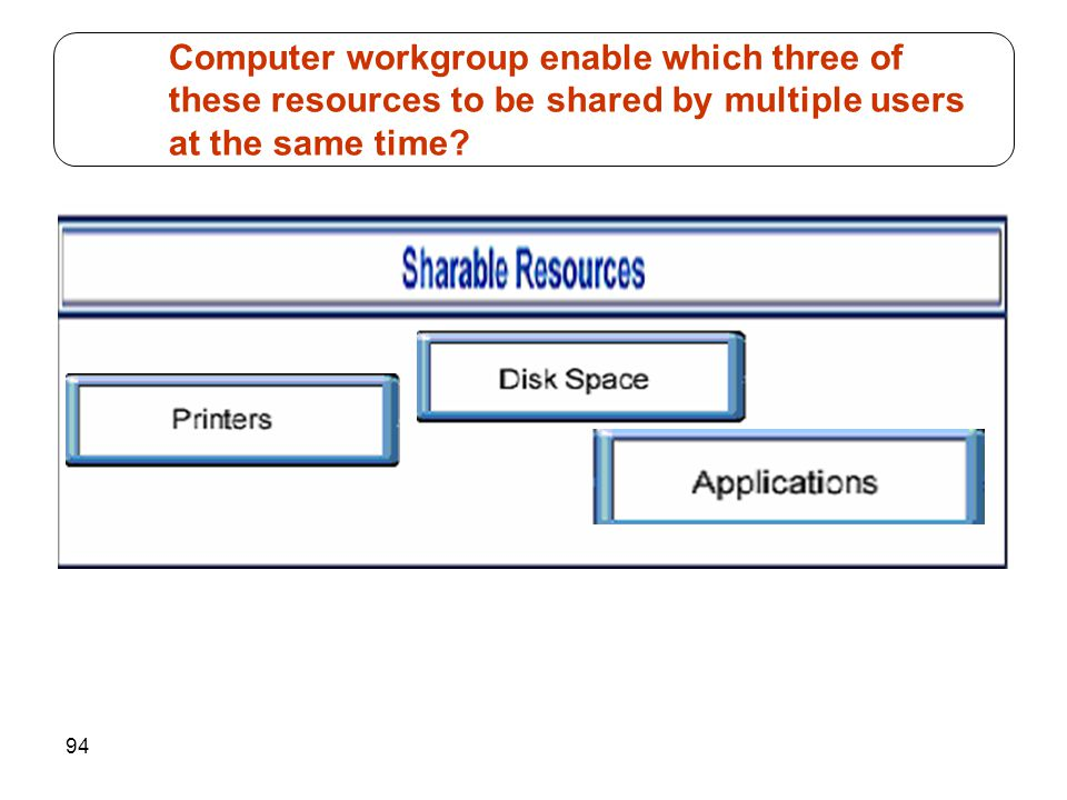 94 Computer workgroup enable which three of these resources to be shared by multiple users at the same time