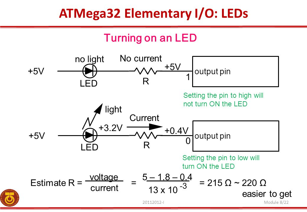 ATMega32 Elementary I/O: LEDs 20112012-IModule 8/22 +5V R output pin 1 +3.2V No current Current light Estimate R = voltage current = 5 – 1.8 – 0.4 13 x 10 -3 = 215 Ω ~ 220 Ω easier to get LED no light +5V R output pin 0 LED +0.4V Turning on an LED Setting the pin to high will not turn ON the LED Setting the pin to low will turn ON the LED