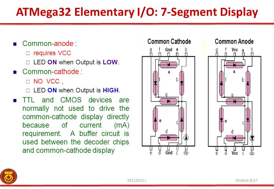 ATMega32 Elementary I/O: 7-Segment Display 20112012-IModule 8/27 Common-anode :  requires VCC  LED ON when Output is LOW.