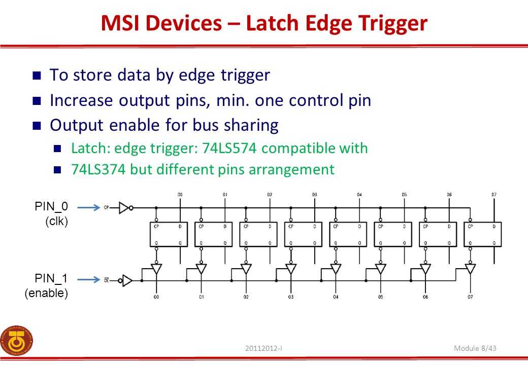 MSI Devices – Latch Edge Trigger 20112012-IModule 8/43 To store data by edge trigger Increase output pins, min.