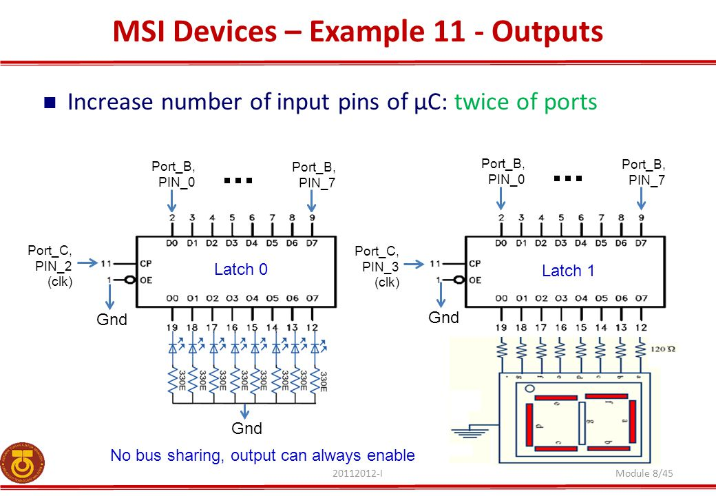 MSI Devices – Example 11 - Outputs 20112012-IModule 8/45 Increase number of input pins of µC: twice of ports Port_C, PIN_2 (clk) Port_B, PIN_0 Port_B,